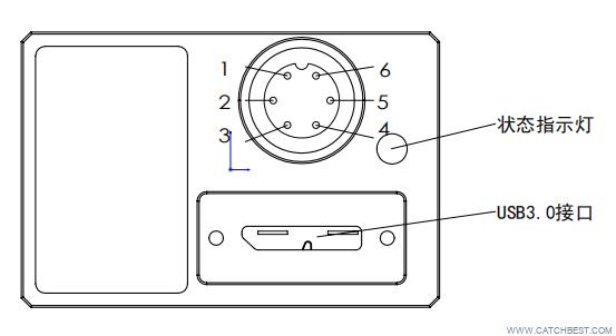JELLY4系列USB3.0线阵工业相机物理接口示意图